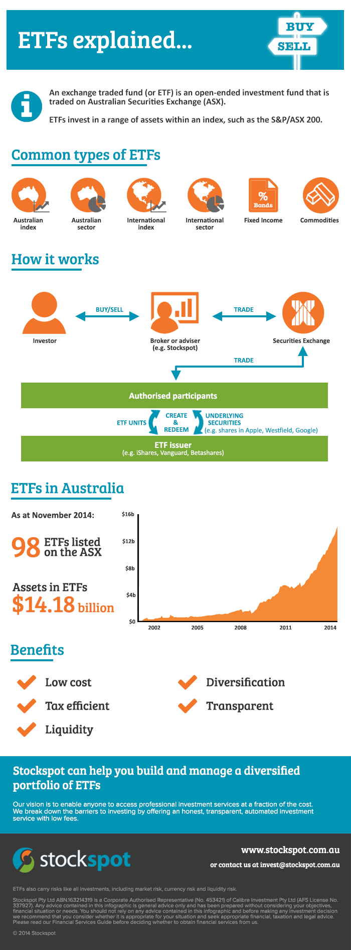 What are the benefits of etfs
