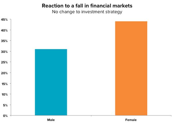 women-men-action-20pc-fall