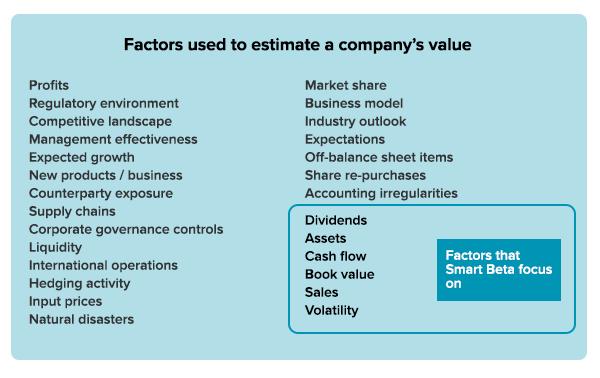 smartbeta-market-factors