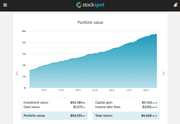 Stockspot investment dashboard