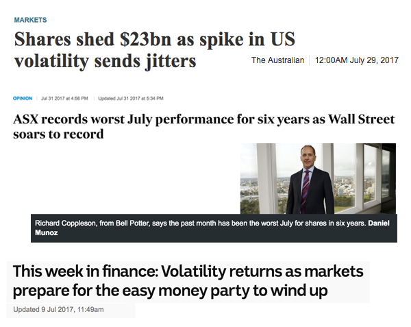 Financial news headlines