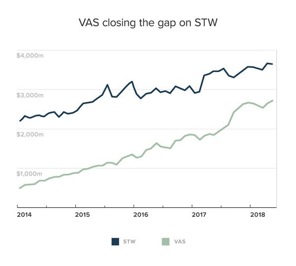 What are the best Australian share ETFs? | Stockspot